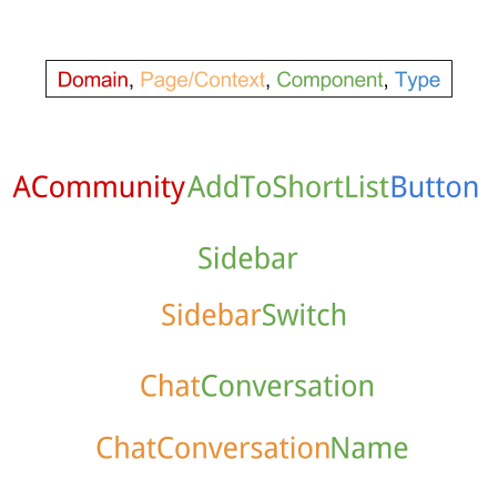 /images/publications/react-components-naming-convention-1.png